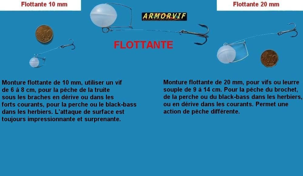 FLOTTANTE