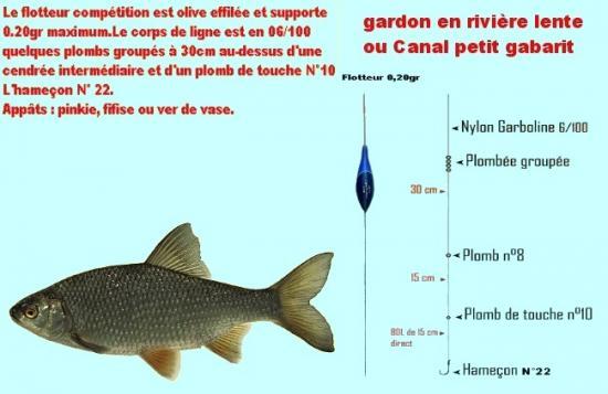 "Gardons ""Canal petit gabarit"""