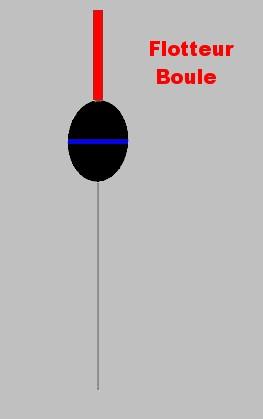 FLOTTEUR FORME BOULE