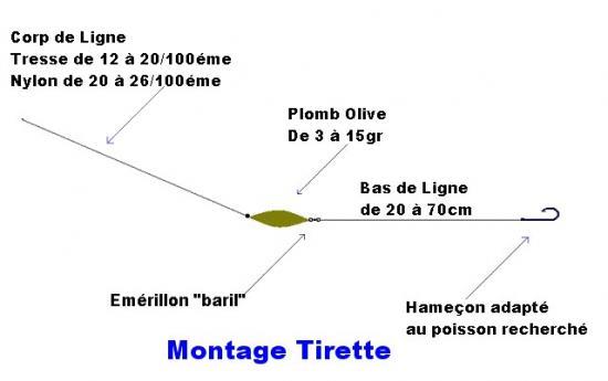 Montage Tirette