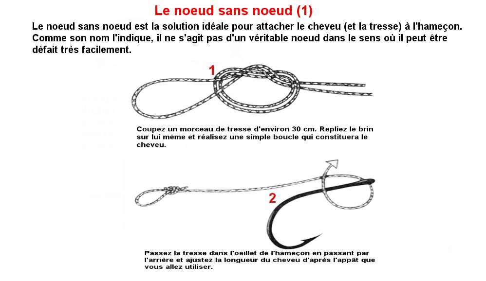 Le noeud sans noeud (1)