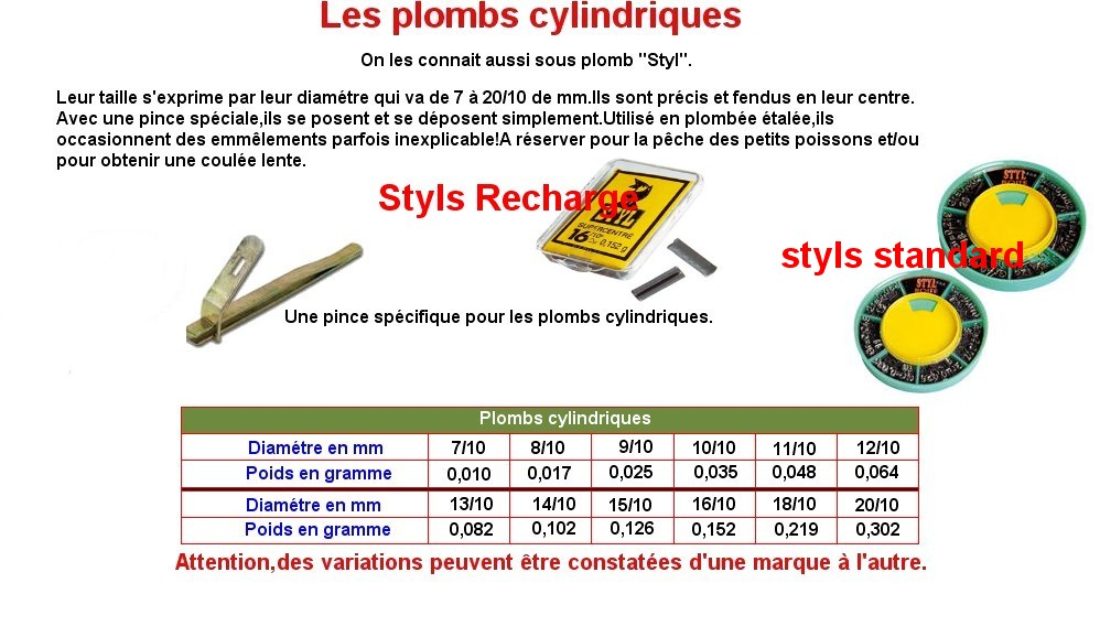 Les plombs cylindriques