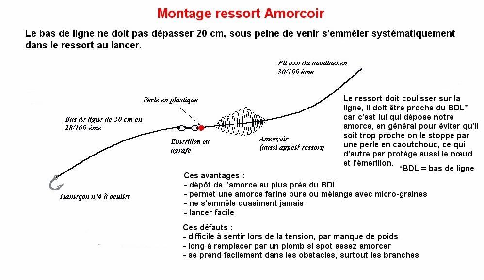 Montage ressort Amorcoir